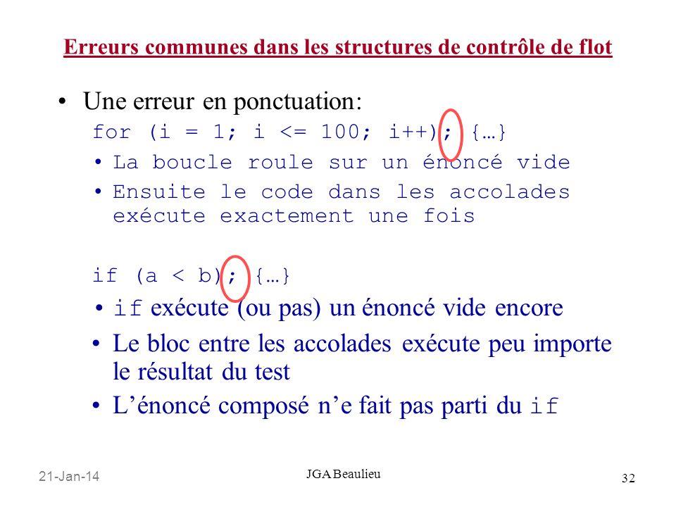 21-Jan-14 32 JGA Beaulieu Erreurs communes dans les structures de contrôle de flot Une erreur en ponctuation: for (i = 1; i <= 100; i++); {…} La boucle roule sur un énoncé vide Ensuite le code dans les accolades exécute exactement une fois if (a < b); {…} if exécute (ou pas) un énoncé vide encore Le bloc entre les accolades exécute peu importe le résultat du test Lénoncé composé ne fait pas parti du if