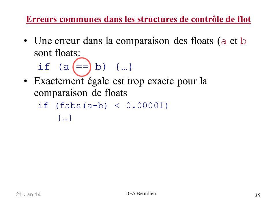 21-Jan-14 35 JGA Beaulieu Erreurs communes dans les structures de contrôle de flot Une erreur dans la comparaison des floats ( a et b sont floats: if (a == b) {…} Exactement égale est trop exacte pour la comparaison de floats if (fabs(a-b) < 0.00001) {…}
