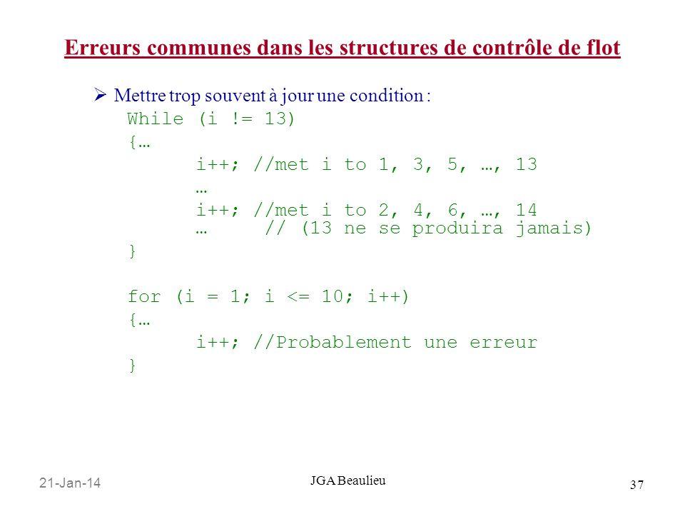 21-Jan-14 37 JGA Beaulieu Erreurs communes dans les structures de contrôle de flot Mettre trop souvent à jour une condition : While (i != 13) {… i++; //met i to 1, 3, 5, …, 13 … i++; //met i to 2, 4, 6, …, 14 …// (13 ne se produira jamais) } for (i = 1; i <= 10; i++) {… i++; //Probablement une erreur }