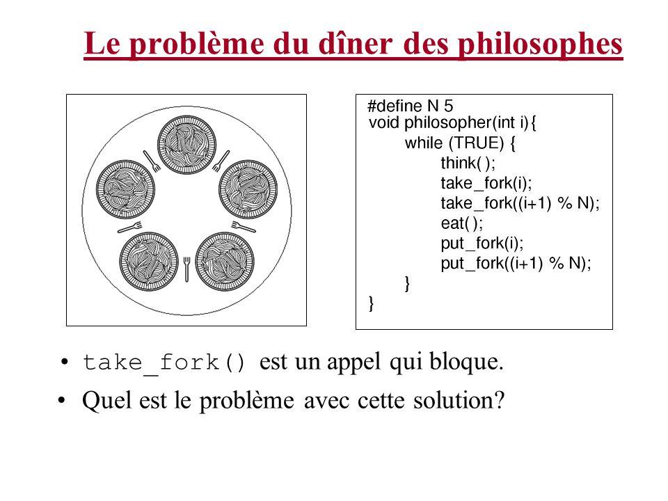 Le problème du dîner des philosophes take_fork() est un appel qui bloque. Quel est le problème avec cette solution?