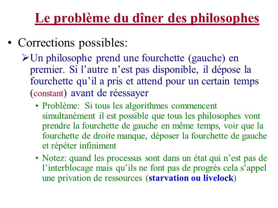 Le problème du dîner des philosophes Corrections possibles: Un philosophe prend une fourchette (gauche) en premier. Si lautre nest pas disponible, il