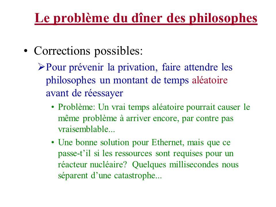 Le problème du dîner des philosophes Corrections possibles: Pour prévenir la privation, faire attendre les philosophes un montant de temps aléatoire a