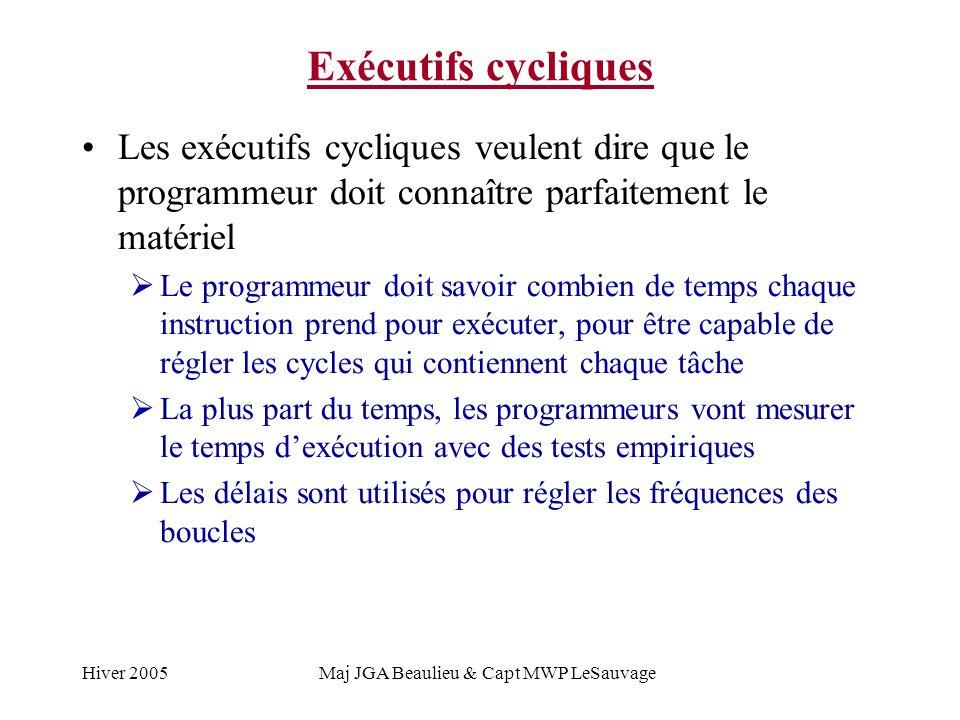 Hiver 2005Maj JGA Beaulieu & Capt MWP LeSauvage Exécutifs cycliques Les exécutifs cycliques veulent dire que le programmeur doit connaître parfaitement le matériel Le programmeur doit savoir combien de temps chaque instruction prend pour exécuter, pour être capable de régler les cycles qui contiennent chaque tâche La plus part du temps, les programmeurs vont mesurer le temps dexécution avec des tests empiriques Les délais sont utilisés pour régler les fréquences des boucles