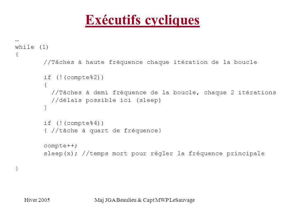 Hiver 2005Maj JGA Beaulieu & Capt MWP LeSauvage Exécutifs cycliques … while (1) { //Tâches à haute fréquence chaque itération de la boucle if (!(compte%2)) { //Tâches à demi fréquence de la boucle, chaque 2 itérations //délais possible ici (sleep) } if (!(compte%4)) { //tâche à quart de fréquence} compte++; sleep(x); //temps mort pour régler la fréquence principale }