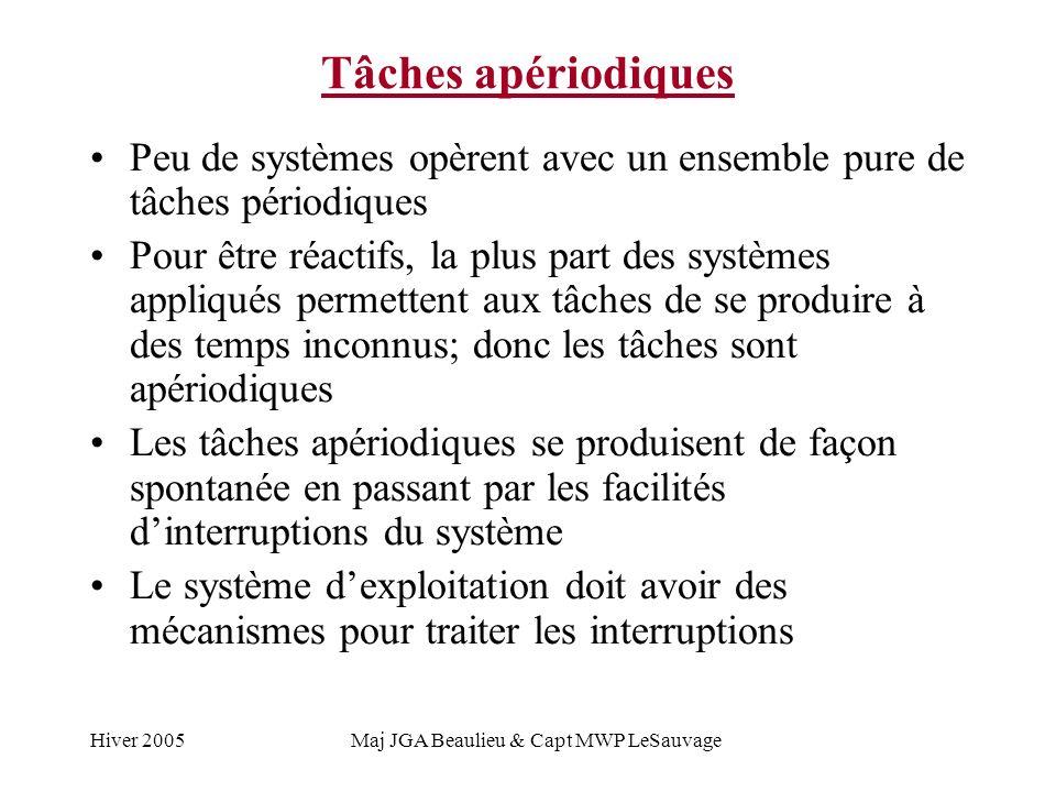 Hiver 2005Maj JGA Beaulieu & Capt MWP LeSauvage Tâches apériodiques Peu de systèmes opèrent avec un ensemble pure de tâches périodiques Pour être réactifs, la plus part des systèmes appliqués permettent aux tâches de se produire à des temps inconnus; donc les tâches sont apériodiques Les tâches apériodiques se produisent de façon spontanée en passant par les facilités dinterruptions du système Le système dexploitation doit avoir des mécanismes pour traiter les interruptions