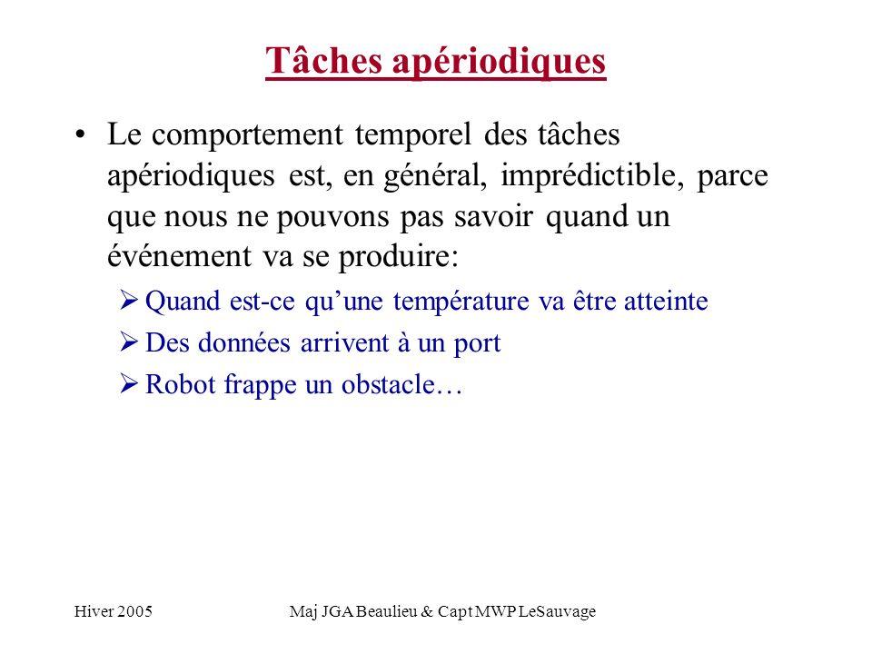 Hiver 2005Maj JGA Beaulieu & Capt MWP LeSauvage Tâches apériodiques Le comportement temporel des tâches apériodiques est, en général, imprédictible, parce que nous ne pouvons pas savoir quand un événement va se produire: Quand est-ce quune température va être atteinte Des données arrivent à un port Robot frappe un obstacle…