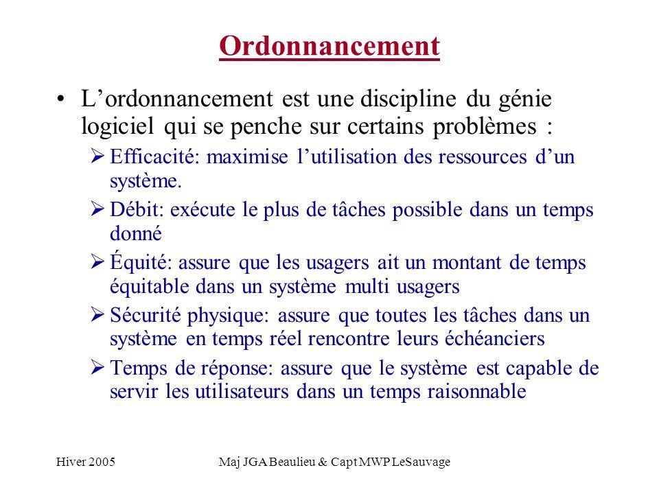 Hiver 2005Maj JGA Beaulieu & Capt MWP LeSauvage Ordonnancement Lordonnancement est une discipline du génie logiciel qui se penche sur certains problèmes : Efficacité: maximise lutilisation des ressources dun système.
