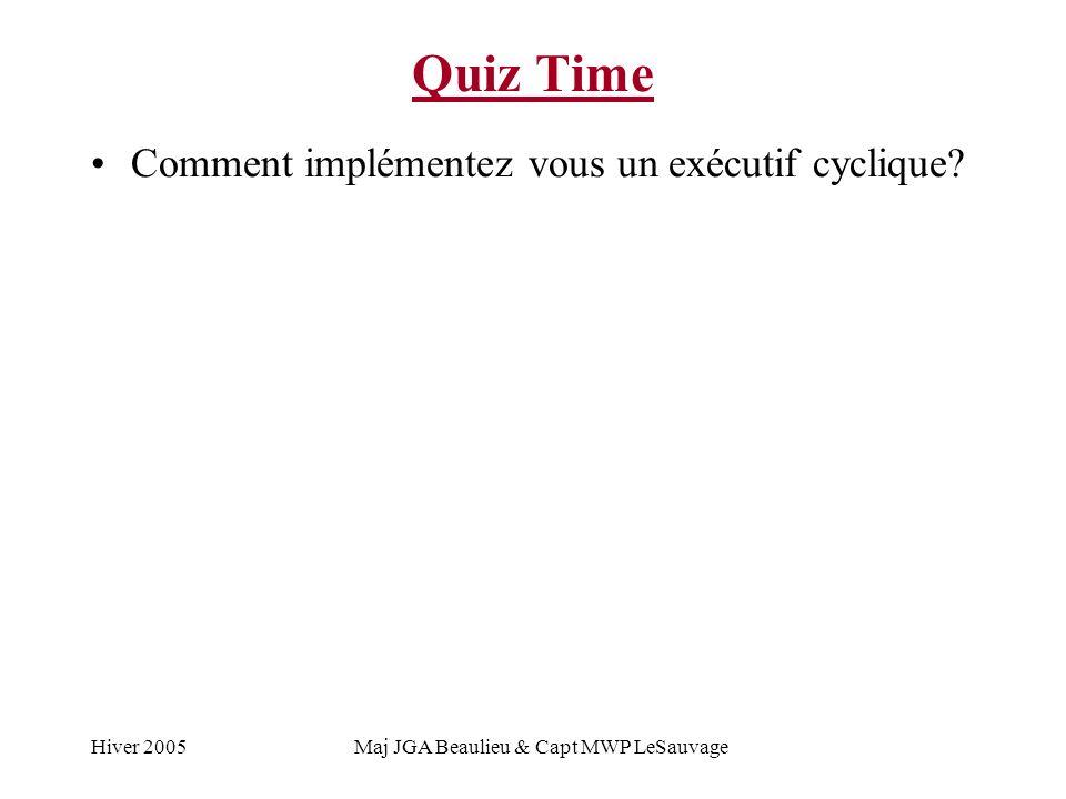 Hiver 2005Maj JGA Beaulieu & Capt MWP LeSauvage Quiz Time Comment implémentez vous un exécutif cyclique