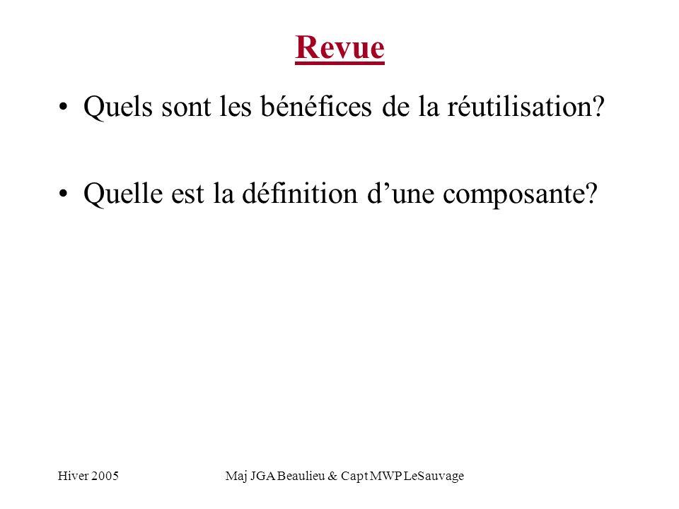 Hiver 2005Maj JGA Beaulieu & Capt MWP LeSauvage Revue Quels sont les bénéfices de la réutilisation.