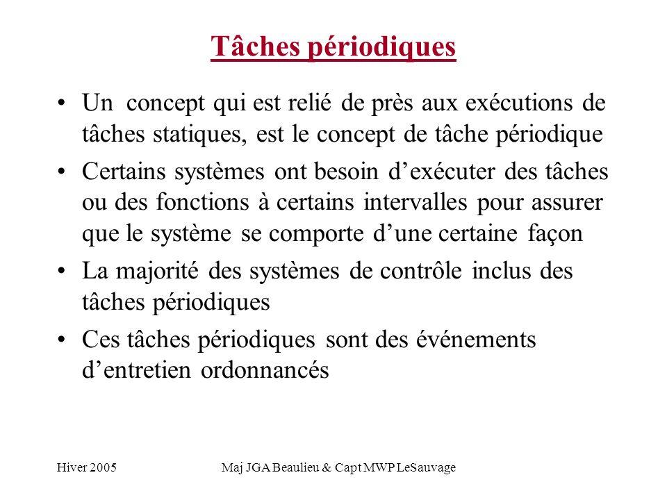 Hiver 2005Maj JGA Beaulieu & Capt MWP LeSauvage Tâches périodiques Un concept qui est relié de près aux exécutions de tâches statiques, est le concept de tâche périodique Certains systèmes ont besoin dexécuter des tâches ou des fonctions à certains intervalles pour assurer que le système se comporte dune certaine façon La majorité des systèmes de contrôle inclus des tâches périodiques Ces tâches périodiques sont des événements dentretien ordonnancés