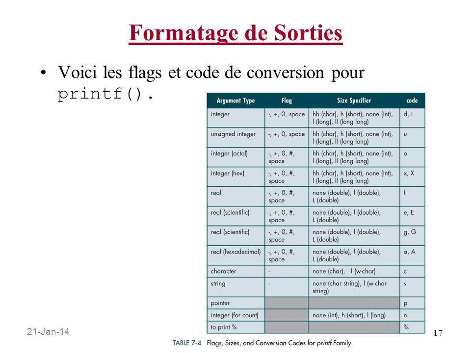 21-Jan-14 17 JGA Beaulieu Formatage de Sorties Voici les flags et code de conversion pour printf().