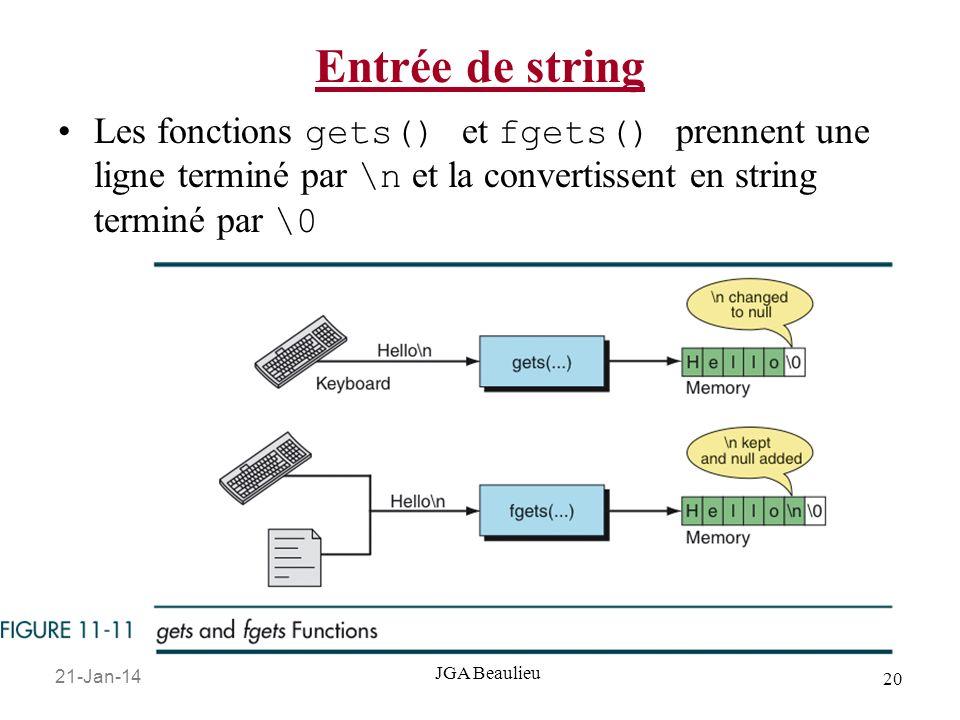 21-Jan-14 20 JGA Beaulieu Entrée de string Les fonctions gets() et fgets() prennent une ligne terminé par \n et la convertissent en string terminé par