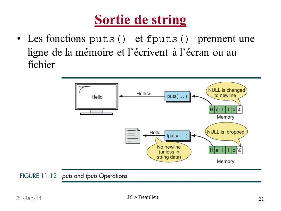 21-Jan-14 21 JGA Beaulieu Sortie de string Les fonctions puts() et fputs() prennent une ligne de la mémoire et lécrivent à lécran ou au fichier