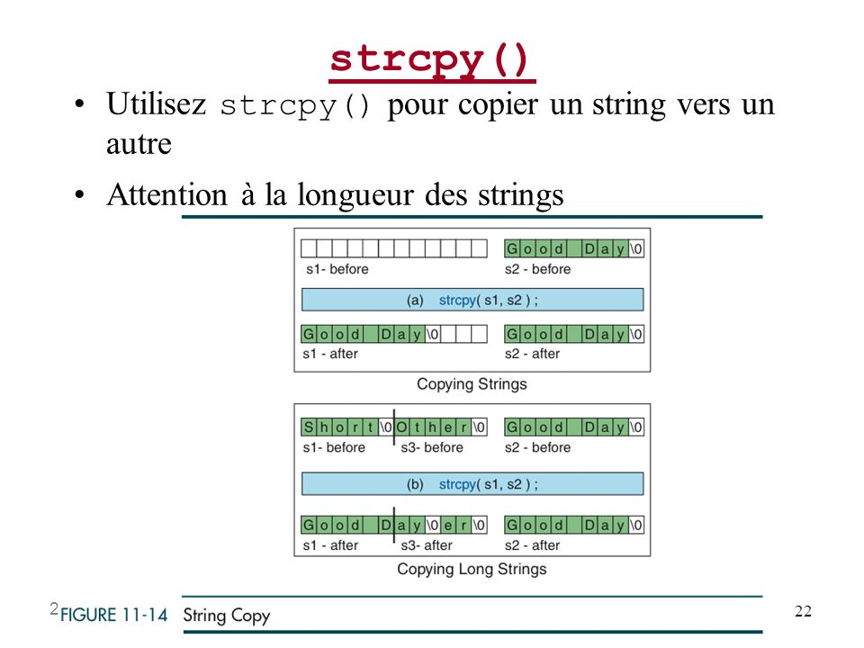21-Jan-14 22 JGA Beaulieu strcpy() Utilisez strcpy() pour copier un string vers un autre Attention à la longueur des strings