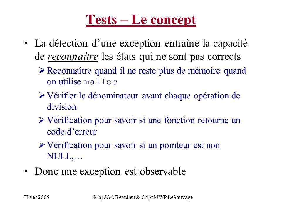 Hiver 2005Maj JGA Beaulieu & Capt MWP LeSauvage Tests – Le concept La détection dune exception entraîne la capacité de reconnaître les états qui ne sont pas corrects Reconnaître quand il ne reste plus de mémoire quand on utilise malloc Vérifier le dénominateur avant chaque opération de division Vérification pour savoir si une fonction retourne un code derreur Vérification pour savoir si un pointeur est non NULL,… Donc une exception est observable