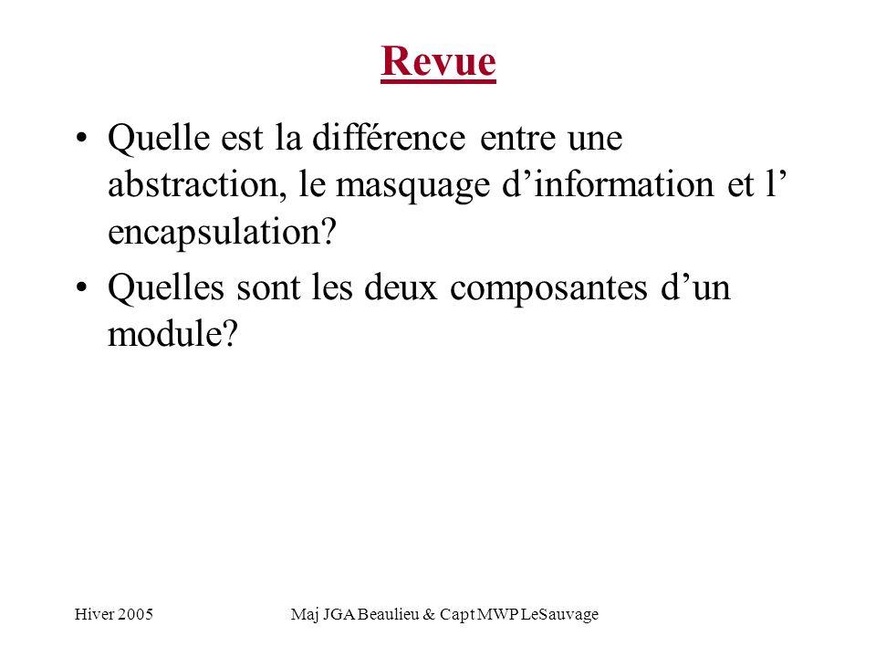 Hiver 2005Maj JGA Beaulieu & Capt MWP LeSauvage Revue Quelle est la différence entre une abstraction, le masquage dinformation et l encapsulation.