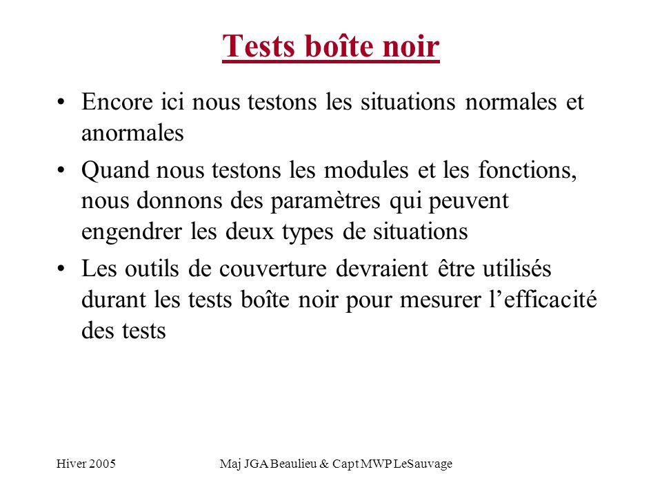 Hiver 2005Maj JGA Beaulieu & Capt MWP LeSauvage Tests boîte noir Encore ici nous testons les situations normales et anormales Quand nous testons les modules et les fonctions, nous donnons des paramètres qui peuvent engendrer les deux types de situations Les outils de couverture devraient être utilisés durant les tests boîte noir pour mesurer lefficacité des tests