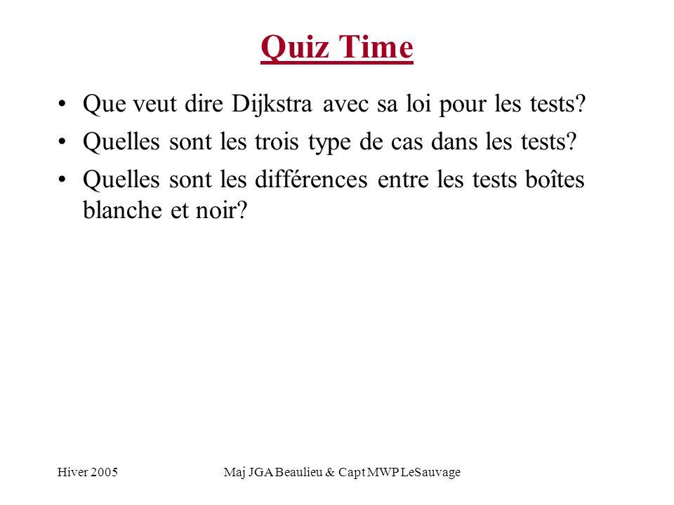 Hiver 2005Maj JGA Beaulieu & Capt MWP LeSauvage Quiz Time Que veut dire Dijkstra avec sa loi pour les tests.