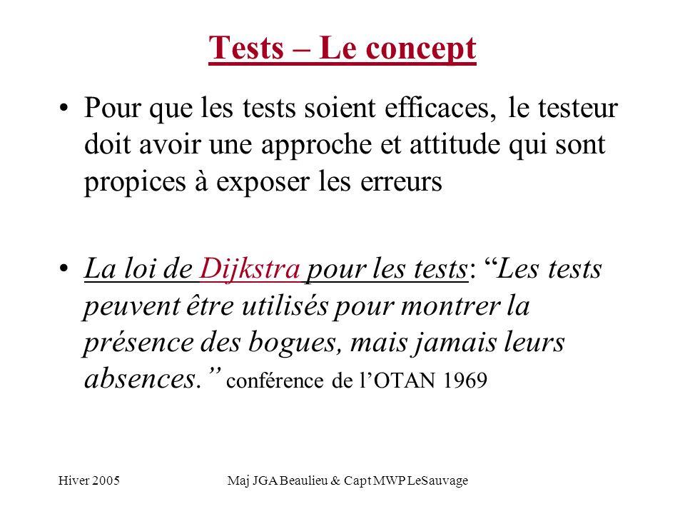 Hiver 2005Maj JGA Beaulieu & Capt MWP LeSauvage Tests – Le concept Pour que les tests soient efficaces, le testeur doit avoir une approche et attitude qui sont propices à exposer les erreurs La loi de Dijkstra pour les tests: Les tests peuvent être utilisés pour montrer la présence des bogues, mais jamais leurs absences.