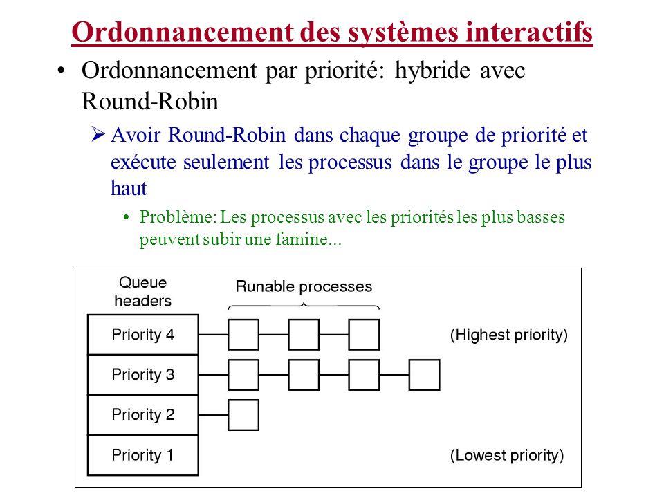 Ordonnancement des systèmes interactifs Ordonnancement par priorité: hybride avec Round-Robin Avoir Round-Robin dans chaque groupe de priorité et exéc