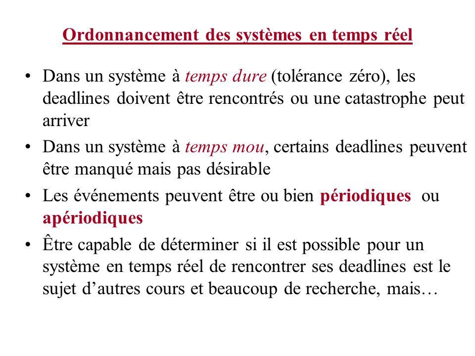 Dans un système à temps dure (tolérance zéro), les deadlines doivent être rencontrés ou une catastrophe peut arriver Dans un système à temps mou, cert