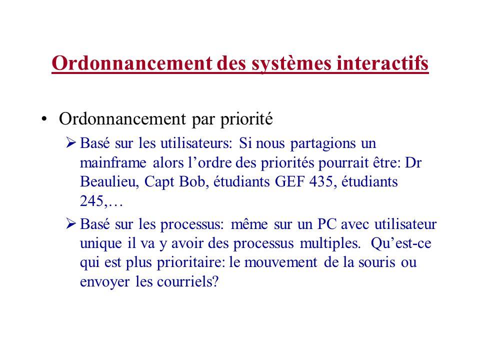 Ordonnancement des systèmes interactifs Ordonnancement par priorité Basé sur les utilisateurs: Si nous partagions un mainframe alors lordre des priori