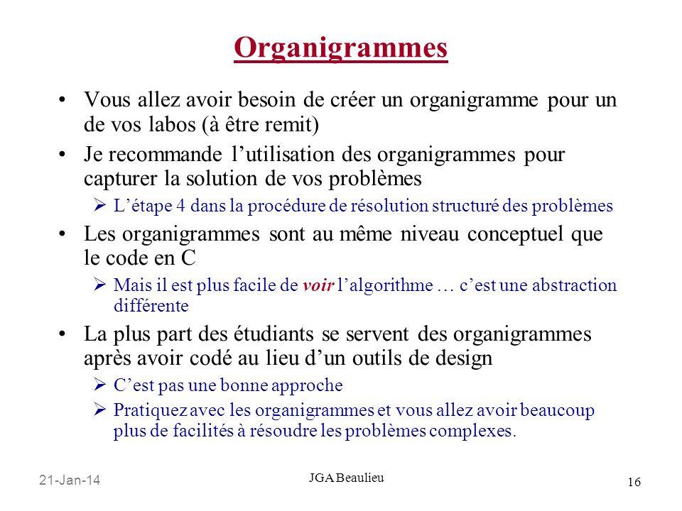 21-Jan-14 16 JGA Beaulieu Organigrammes Vous allez avoir besoin de créer un organigramme pour un de vos labos (à être remit) Je recommande lutilisatio
