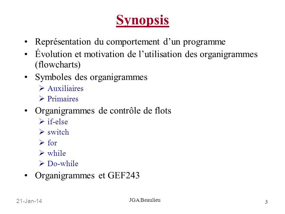 21-Jan-14 3 JGA Beaulieu Synopsis Représentation du comportement dun programme Évolution et motivation de lutilisation des organigrammes (flowcharts)
