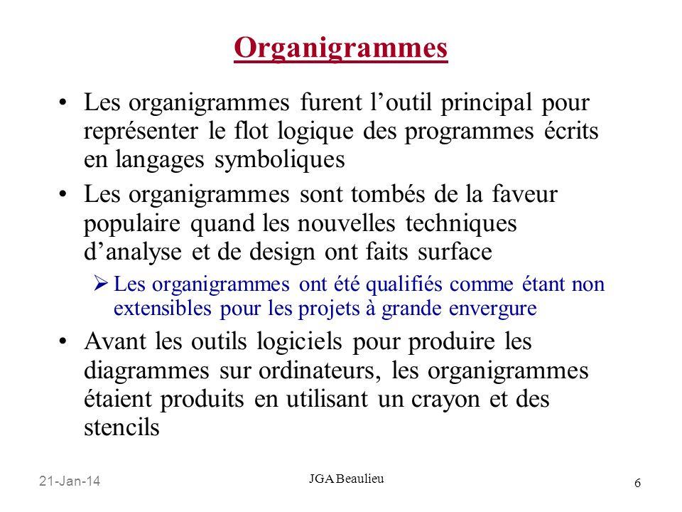 21-Jan-14 6 JGA Beaulieu Organigrammes Les organigrammes furent loutil principal pour représenter le flot logique des programmes écrits en langages sy