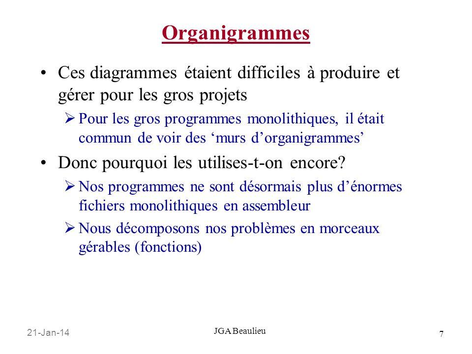 21-Jan-14 7 JGA Beaulieu Organigrammes Ces diagrammes étaient difficiles à produire et gérer pour les gros projets Pour les gros programmes monolithiq