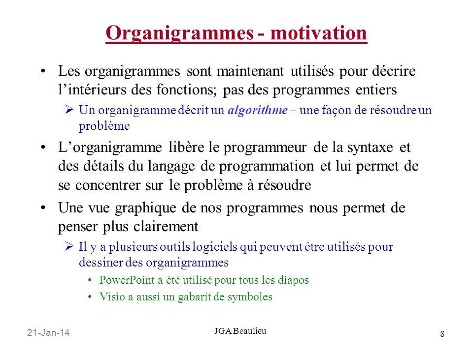 21-Jan-14 8 JGA Beaulieu Organigrammes - motivation Les organigrammes sont maintenant utilisés pour décrire lintérieurs des fonctions; pas des program