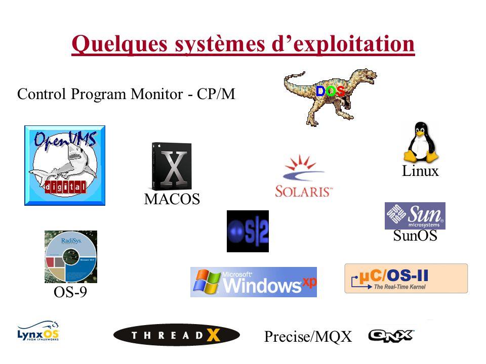 Quelques systèmes dexploitation Control Program Monitor - CP/M MACOS Linux OS-9 SunOS Precise/MQX