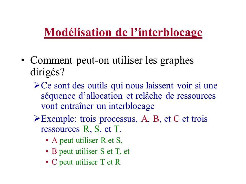 Modélisation de linterblocage Comment peut-on utiliser les graphes dirigés? Ce sont des outils qui nous laissent voir si une séquence dallocation et r