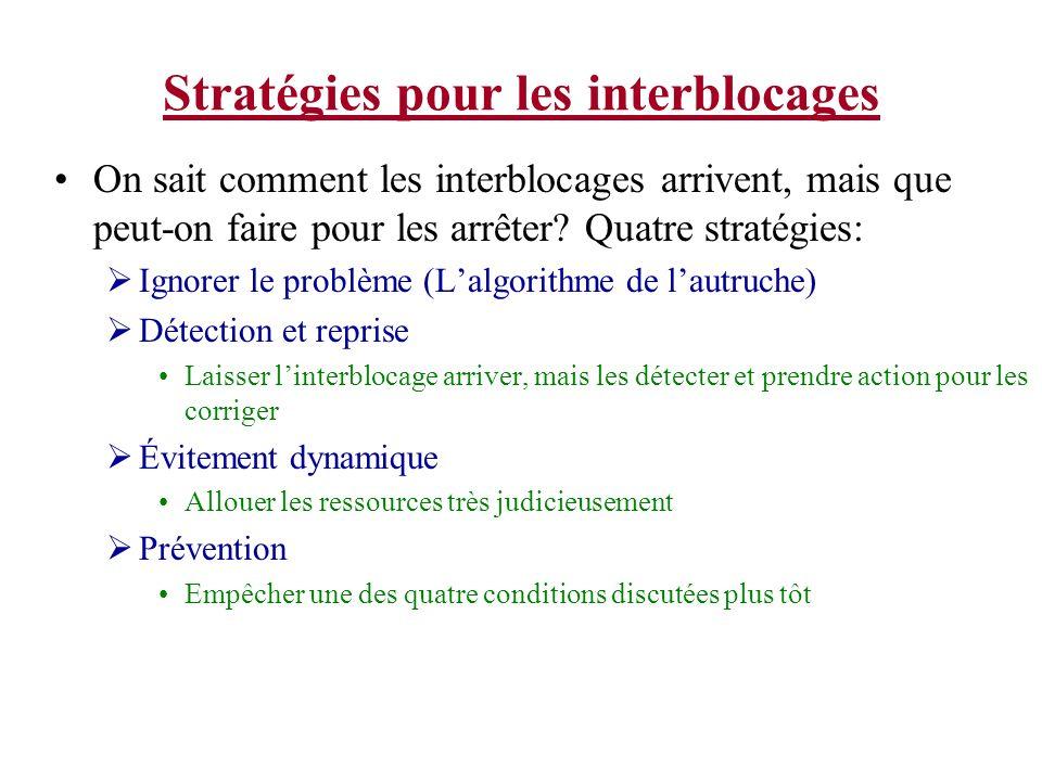 Stratégies pour les interblocages On sait comment les interblocages arrivent, mais que peut-on faire pour les arrêter? Quatre stratégies: Ignorer le p