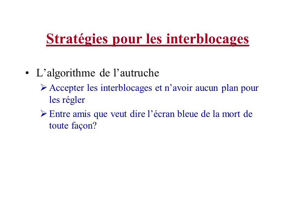 Stratégies pour les interblocages Lalgorithme de lautruche Accepter les interblocages et navoir aucun plan pour les régler Entre amis que veut dire lé