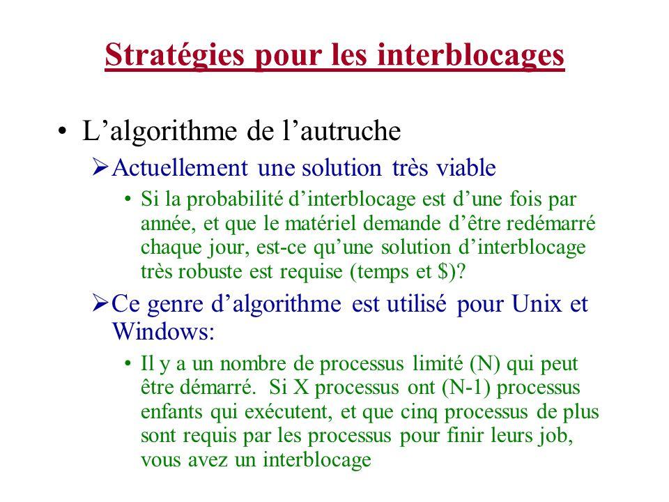 Stratégies pour les interblocages Lalgorithme de lautruche Actuellement une solution très viable Si la probabilité dinterblocage est dune fois par ann