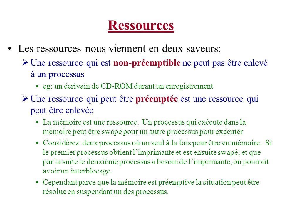 Ressources En général les ressources non-préemptives sont un requis pour avoir un interblocage Ce cours se penche sur les ressources qui ne sont pas préemptives Notre abstraction des processus qui utilisent les ressources: Demande la ressource (bloque si la ressource nest pas disponible) Utilise la ressource Relâche la ressource