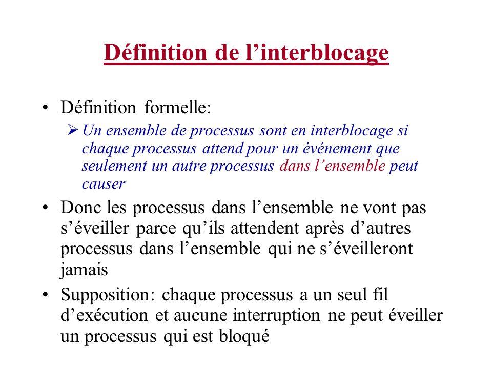 Définition de linterblocage Définition formelle: Un ensemble de processus sont en interblocage si chaque processus attend pour un événement que seulem