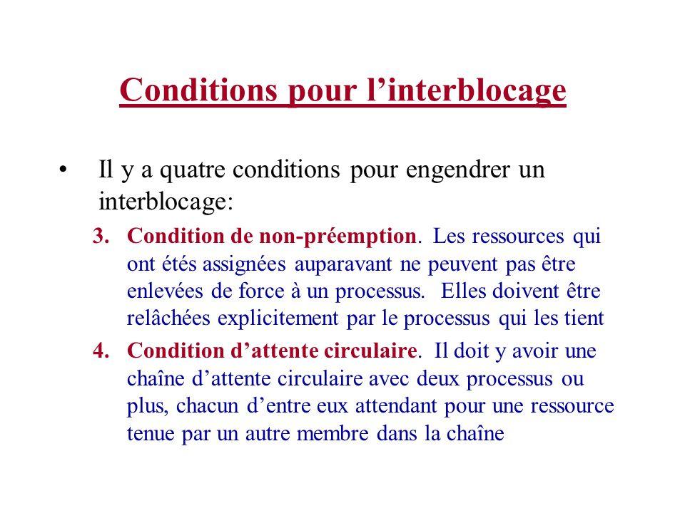 Conditions pour linterblocage Il y a quatre conditions pour engendrer un interblocage: 3.Condition de non-préemption. Les ressources qui ont étés assi