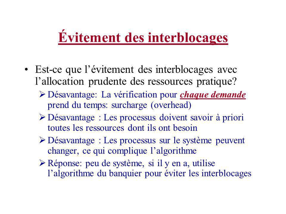 Évitement des interblocages Est-ce que lévitement des interblocages avec lallocation prudente des ressources pratique? Désavantage: La vérification po