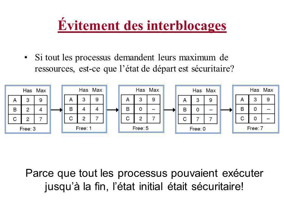 Prévention des interblocages (note) Verrouillage à deux phases ( Two-Phase Locking ) Une méthode qui brise la condition de tenir et attendre et qui est utilisée dans la vraie vie pour les bases de données Un processus qui veut mettre à jour un nombre denregistrements ( records ) essaie de tout les verrouiller.
