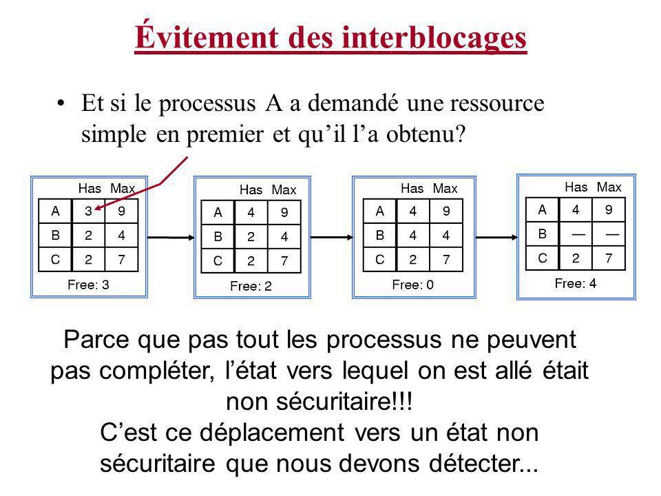 Évitement des interblocages Et si le processus A a demandé une ressource simple en premier et quil la obtenu? Parce que pas tout les processus ne peuv