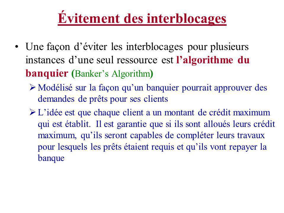 Évitement des interblocages Une façon déviter les interblocages pour plusieurs instances dune seul ressource est lalgorithme du banquier ( Bankers Alg