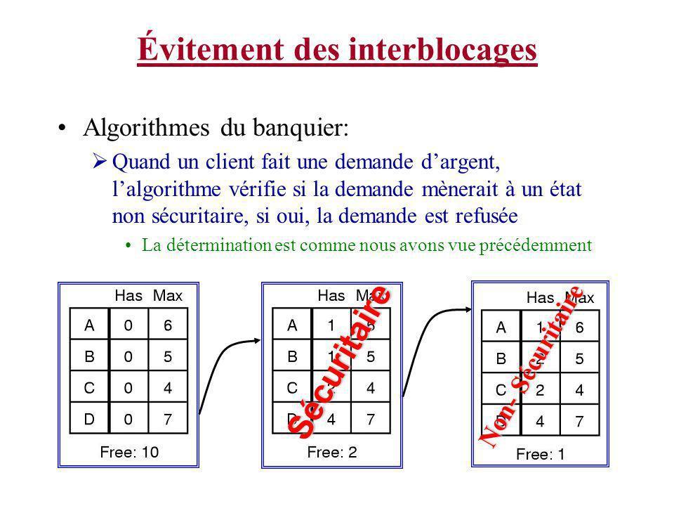 Évitement des interblocages Algorithmes du banquier: Quand un client fait une demande dargent, lalgorithme vérifie si la demande mènerait à un état no