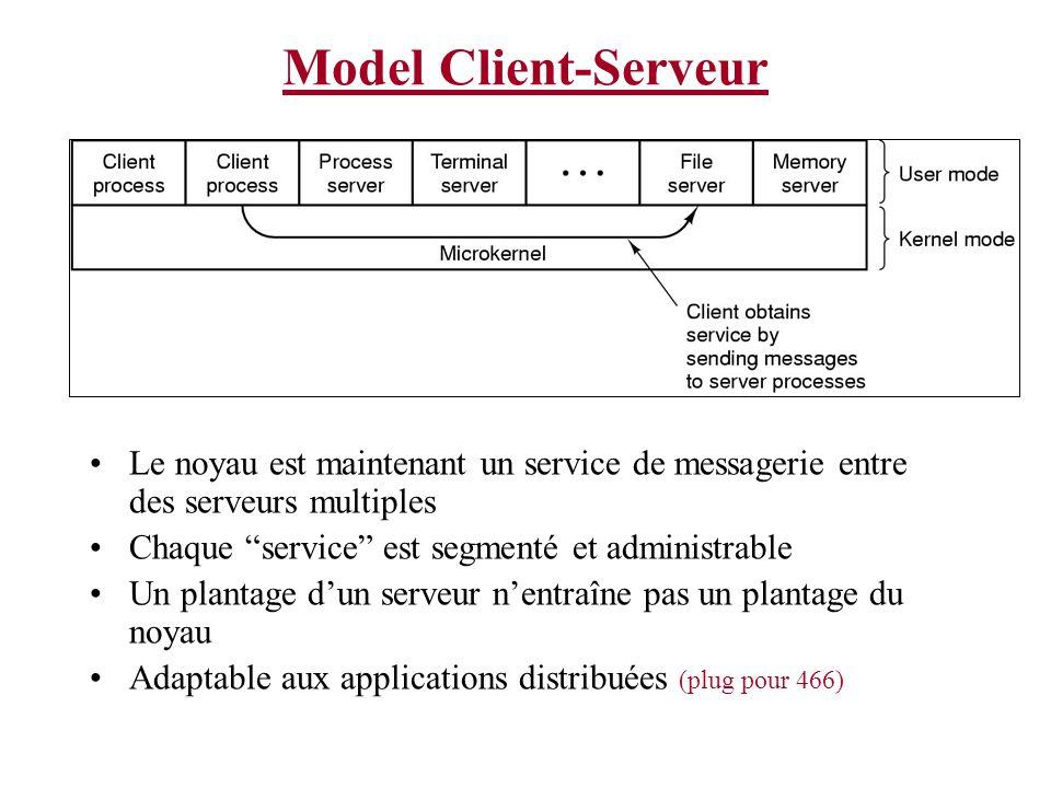 Le noyau est maintenant un service de messagerie entre des serveurs multiples Chaque service est segmenté et administrable Un plantage dun serveur nentraîne pas un plantage du noyau Adaptable aux applications distribuées (plug pour 466)