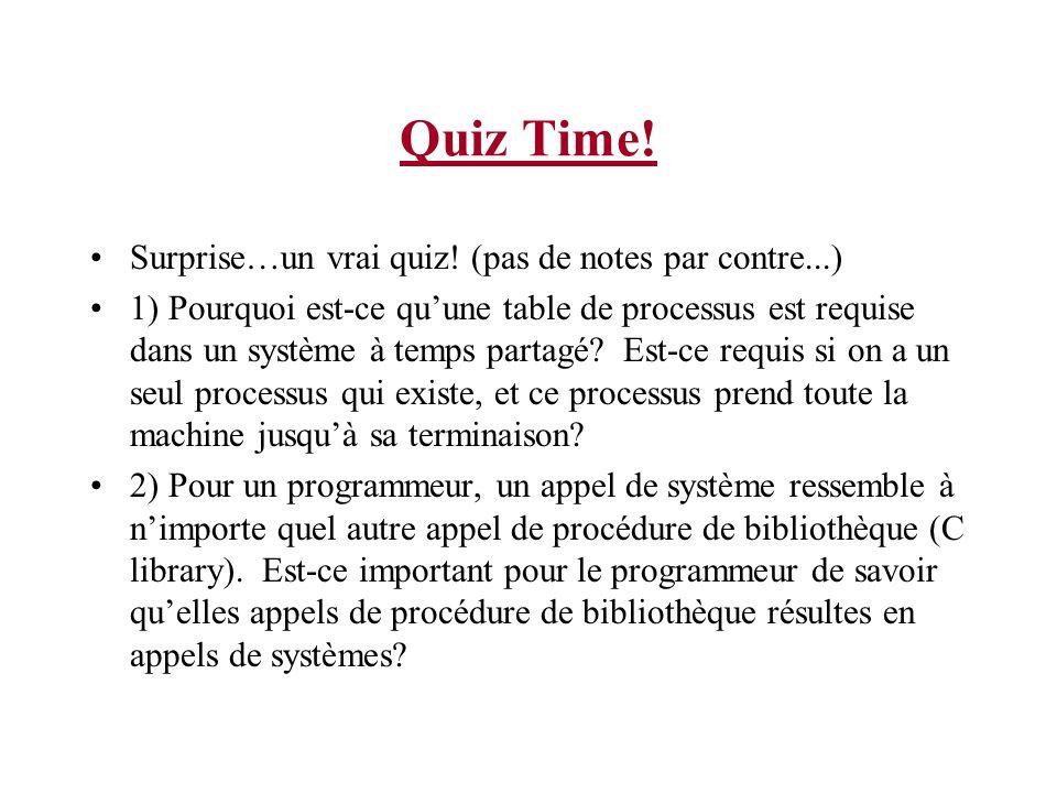 Quiz Time! Surprise…un vrai quiz! (pas de notes par contre...) 1) Pourquoi est-ce quune table de processus est requise dans un système à temps partagé