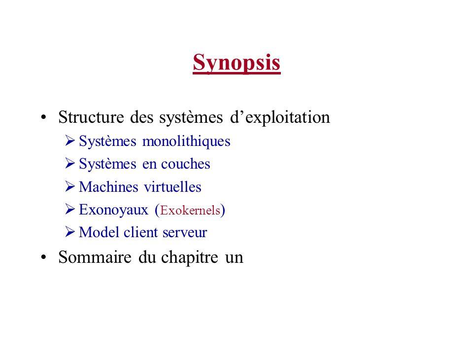 Synopsis Structure des systèmes dexploitation Systèmes monolithiques Systèmes en couches Machines virtuelles Exonoyaux ( Exokernels ) Model client serveur Sommaire du chapitre un