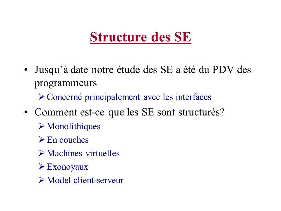 Structure des SE Jusquà date notre étude des SE a été du PDV des programmeurs Concerné principalement avec les interfaces Comment est-ce que les SE sont structurés.