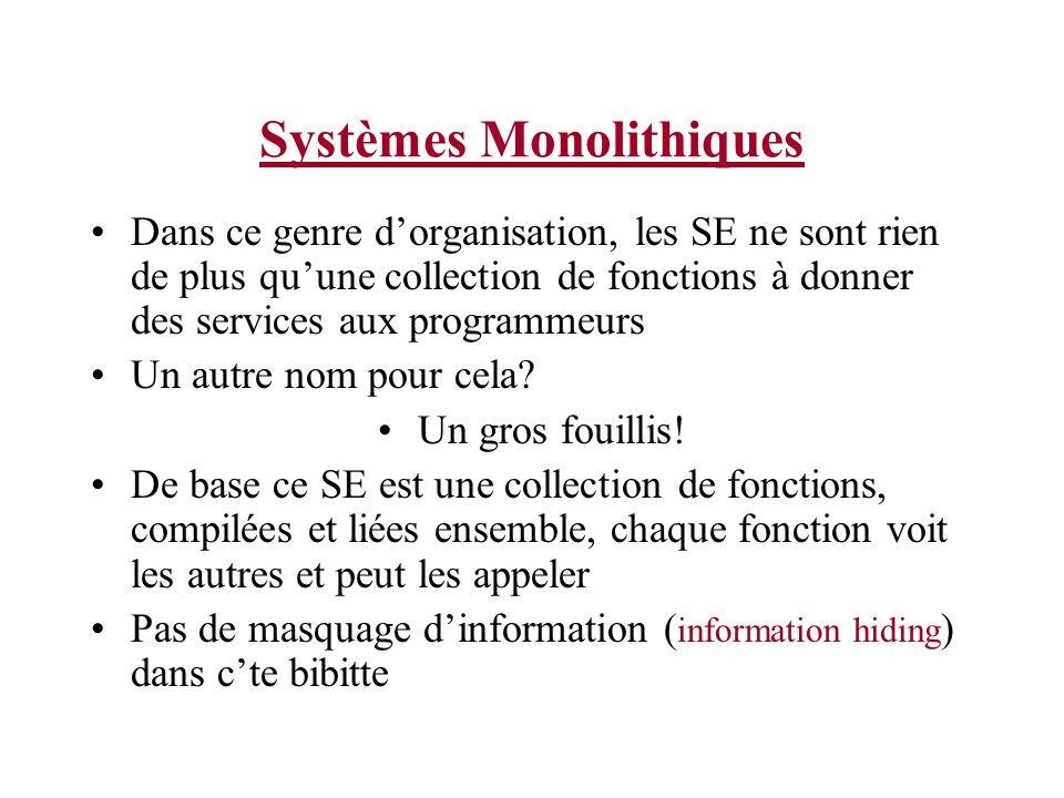 Systèmes Monolithiques Dans ce genre dorganisation, les SE ne sont rien de plus quune collection de fonctions à donner des services aux programmeurs Un autre nom pour cela.