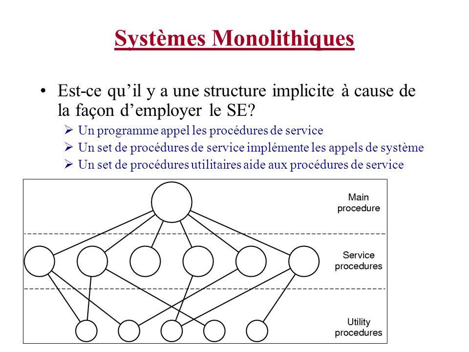Systèmes Monolithiques Est-ce quil y a une structure implicite à cause de la façon demployer le SE.